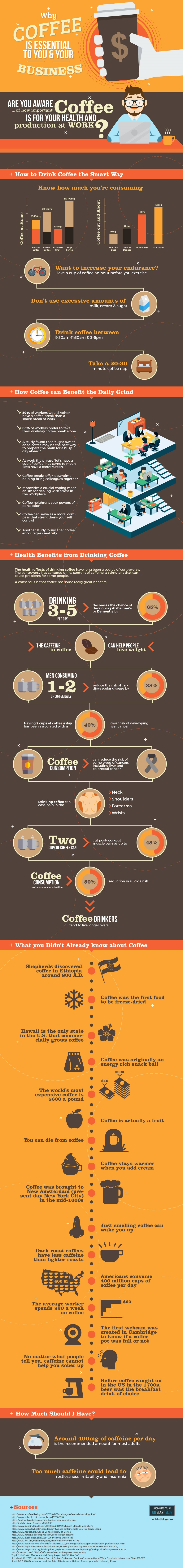 Coffee: The Greatest Brewed Drink Ever Made (Infographic)